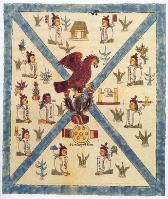 CodexMendoza01.jpg