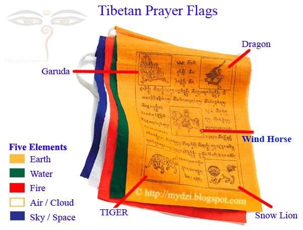 prayer-flags-chart1.jpg